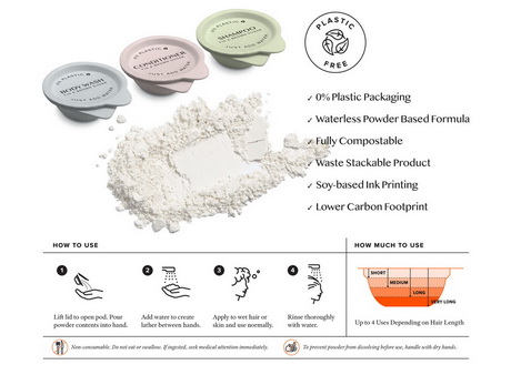 На рынок США выходят экологичные упаковки с одноразовыми косметическими средствами